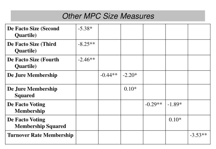 Other MPC Size Measures