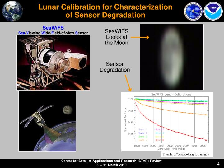 Lunar Calibration for Characterization