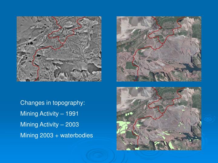 Changes in topography: