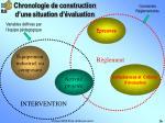 chronologie de construction d une situation d valuation1