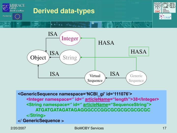 Derived data-types