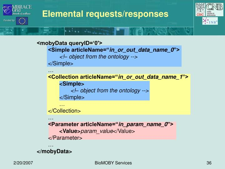 Elemental requests/responses