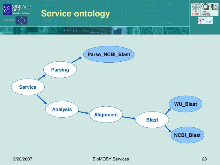 Service ontology