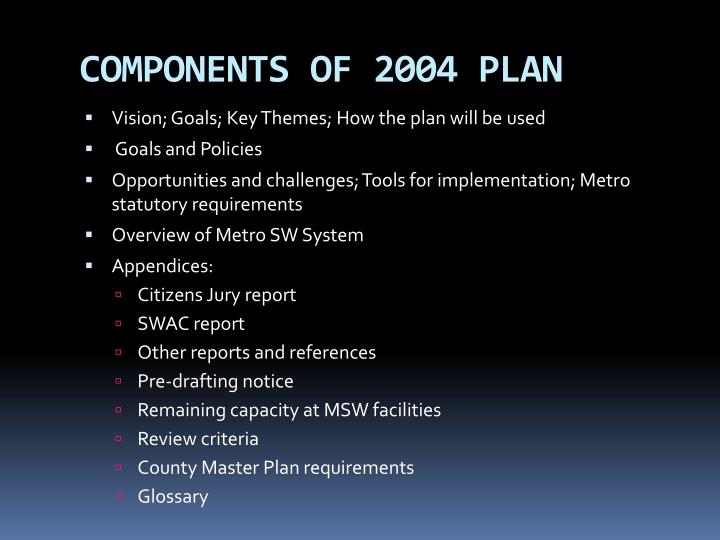 COMPONENTS OF 2004 PLAN