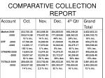comparative collection report2