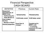 financial perspective dash board1