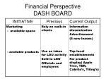 financial perspective dash board2