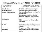 internal process dash board
