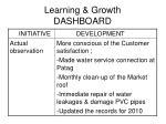learning growth dashboard1