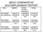 meeo comparative accomplishment report
