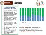 actitudes hacia la corrupci n 9 grado