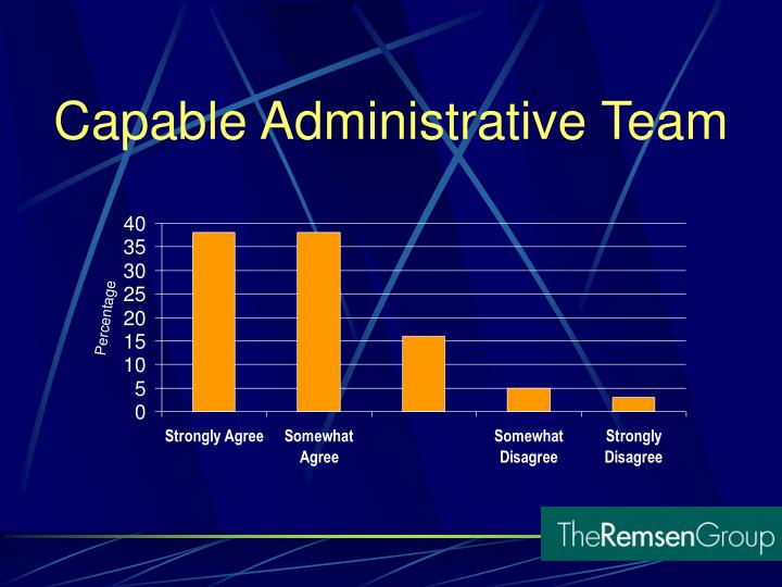 Capable Administrative Team