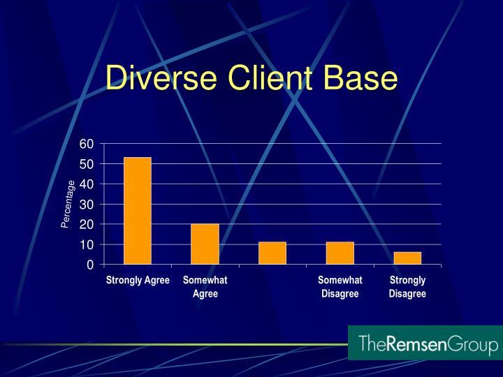 Diverse Client Base