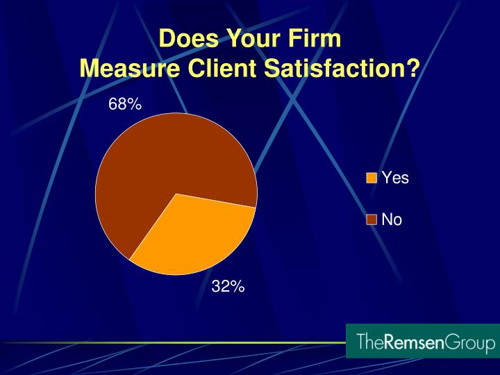 Does Your Firm