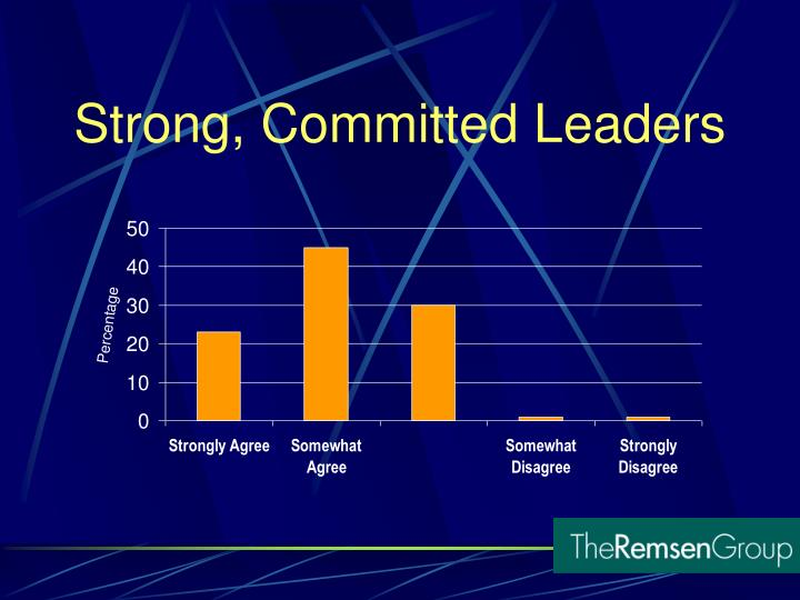Strong, Committed Leaders