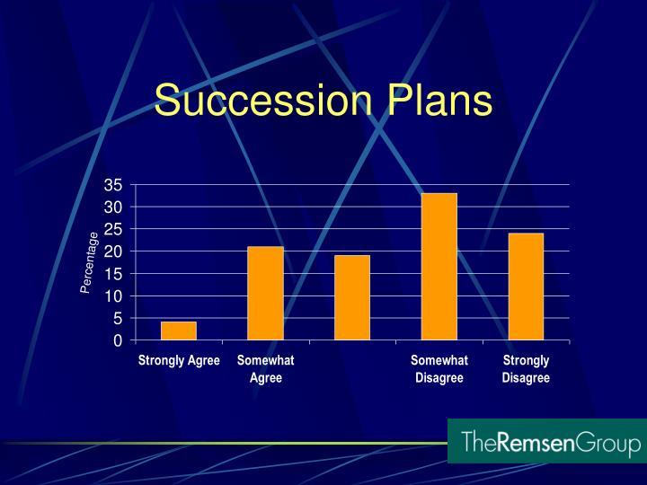 Succession Plans