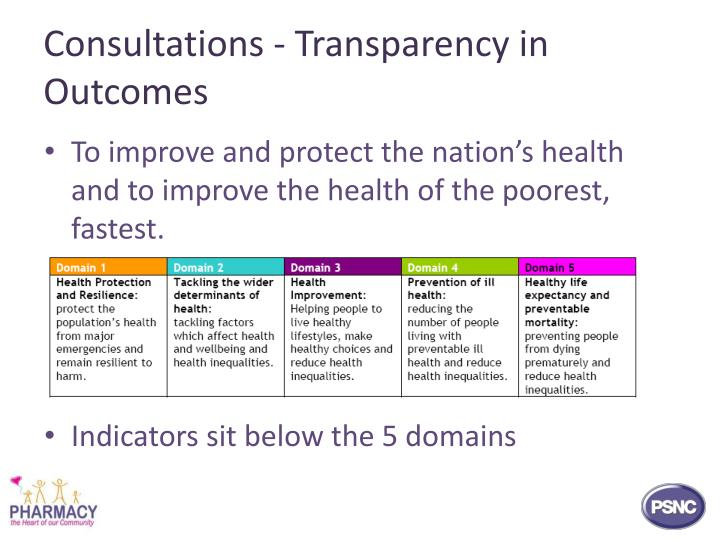 Consultations - Transparency in Outcomes