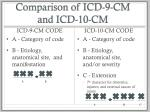 comparison of icd 9 cm and icd 10 cm