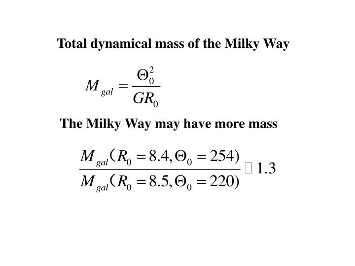 Total dynamical mass of the Milky Way