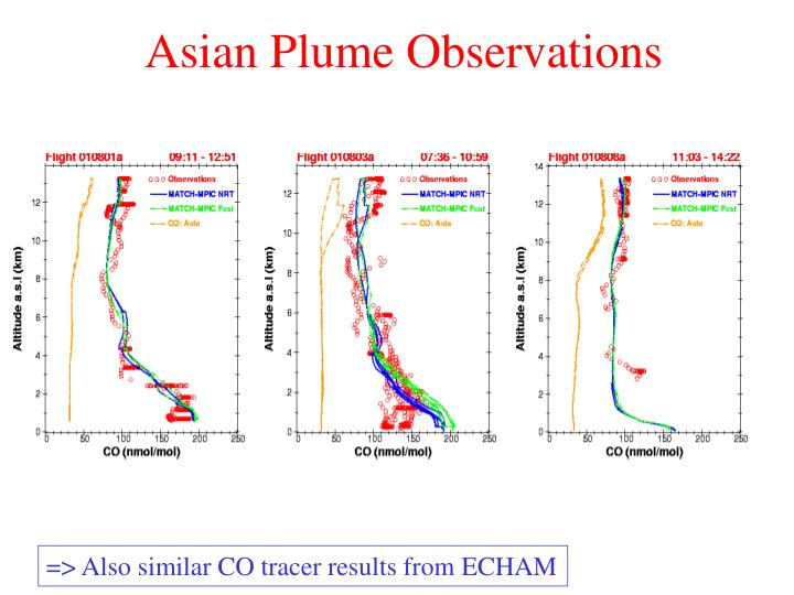 Asian Plume Observations