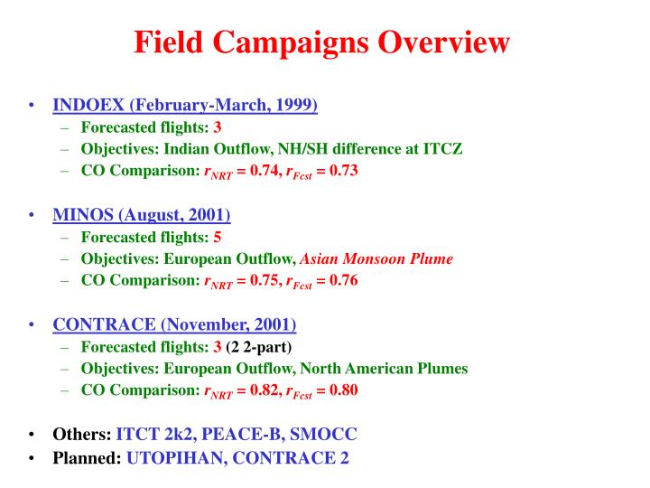 Field Campaigns Overview