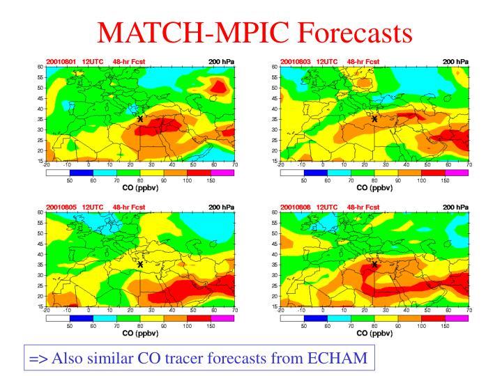 MATCH-MPIC Forecasts