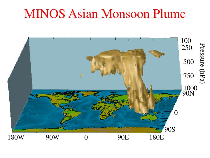 MINOS Asian Monsoon Plume