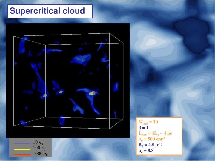 Supercritical cloud