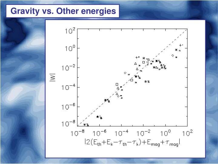 Gravity vs. Other energies