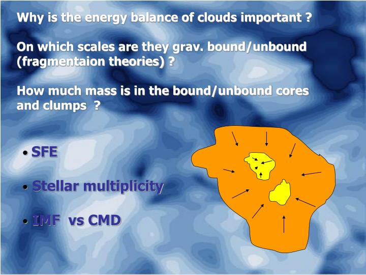 Why is the energy balance of clouds important ?