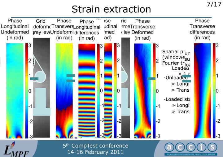 Strain extraction