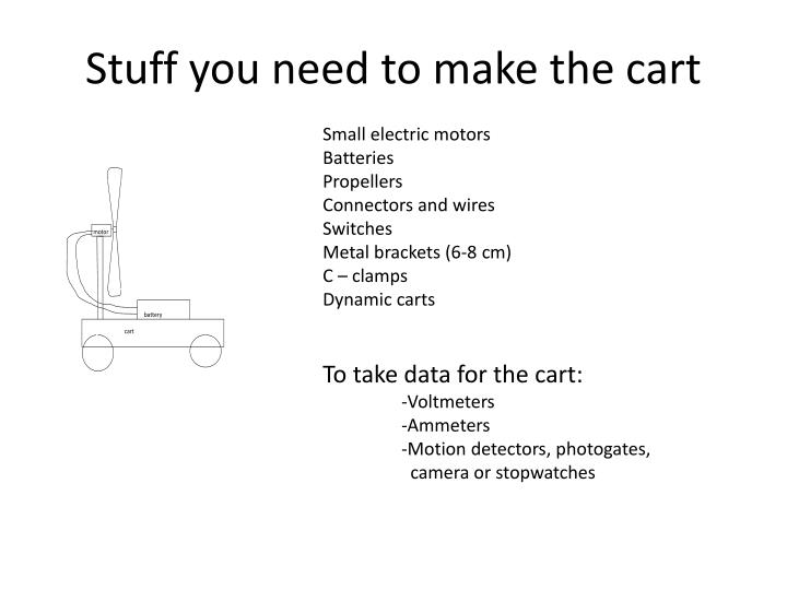 Stuff you need to make the cart