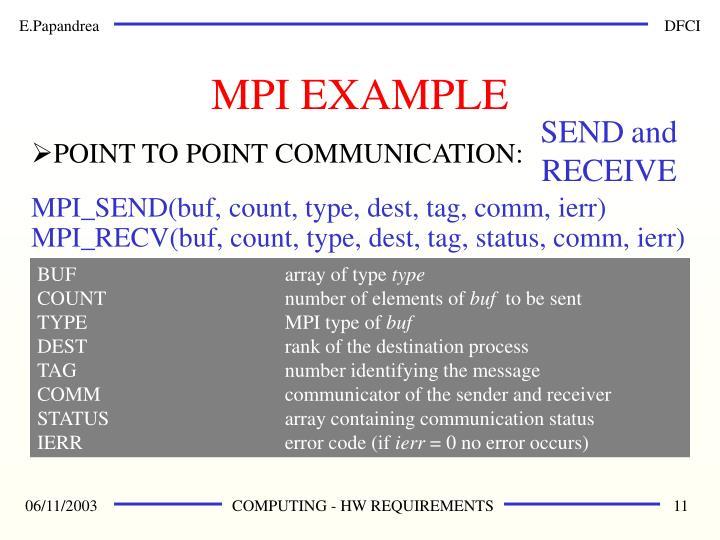 MPI EXAMPLE