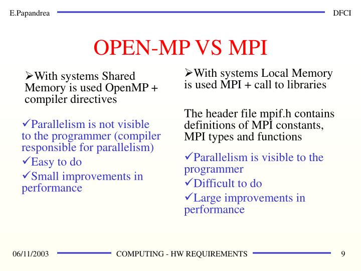OPEN-MP VS MPI