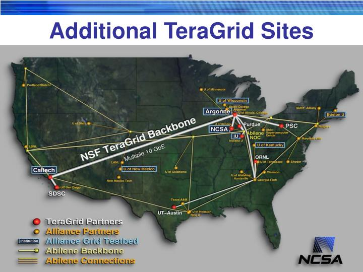 Additional TeraGrid Sites