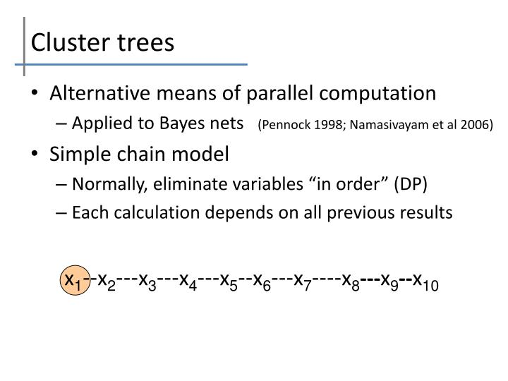 Cluster trees