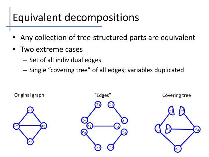 Equivalent decompositions