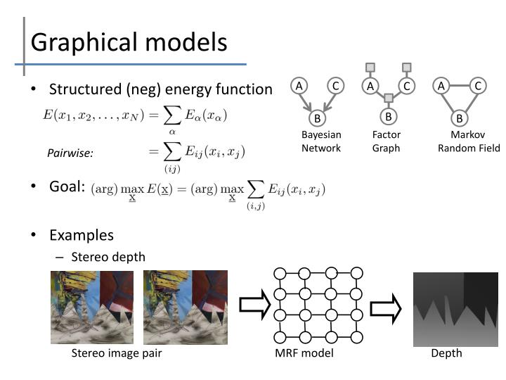 Graphical models1