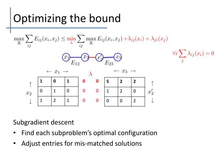 Optimizing the bound