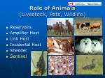 role of animals livestock pets wildlife