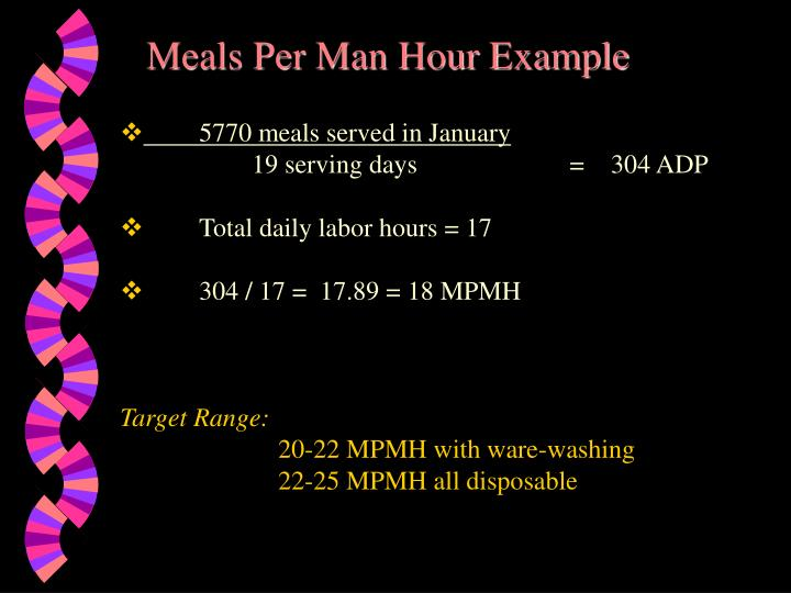 Meals Per Man Hour Example