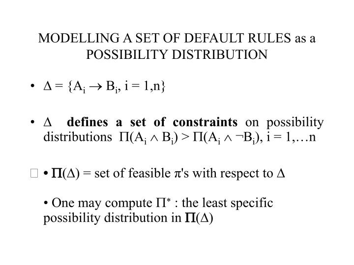 MODELLING A SET OF DEFAULT RULES as a POSSIBILITY DISTRIBUTION