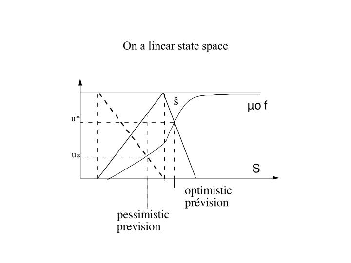 On a linear state space