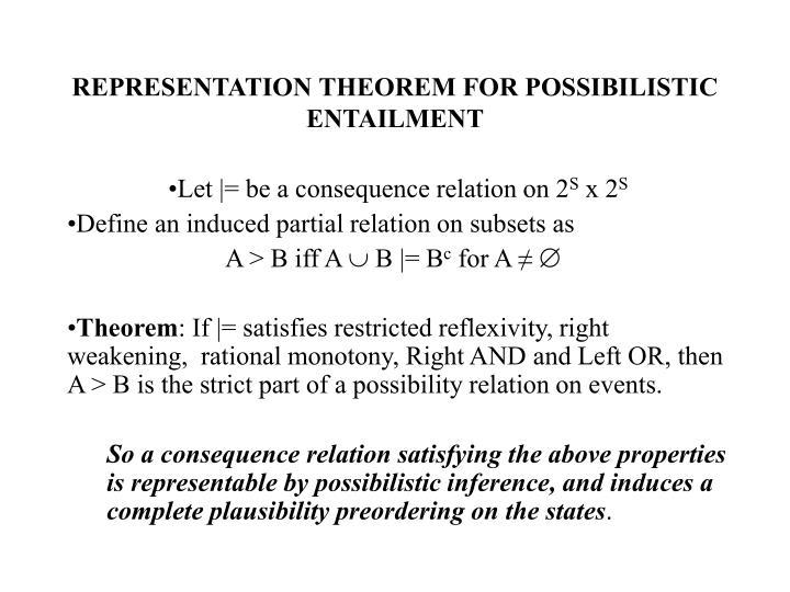 REPRESENTATION THEOREM FOR POSSIBILISTIC ENTAILMENT
