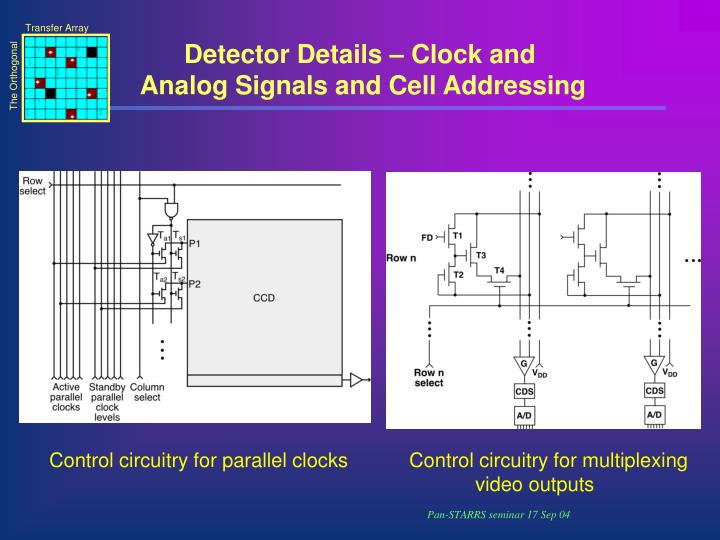 Detector Details – Clock and