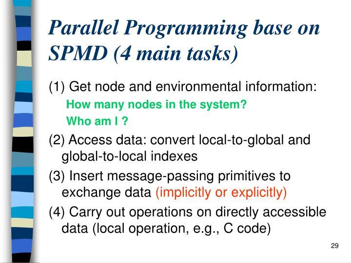 Parallel Programming base on SPMD (4 main tasks)