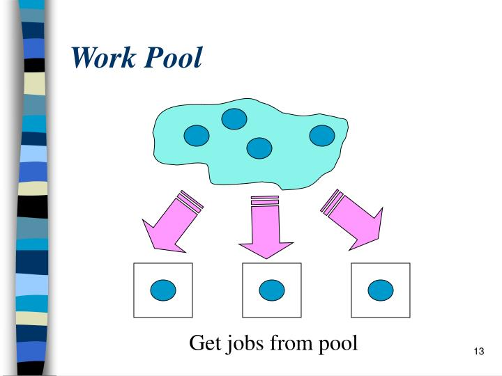 Work Pool