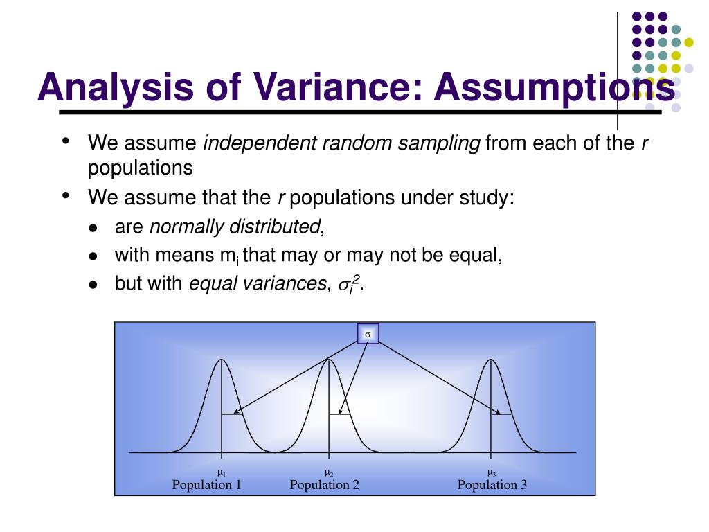 PPT - Analysis of Variance (ANOVA) and Multivariate Analysis
