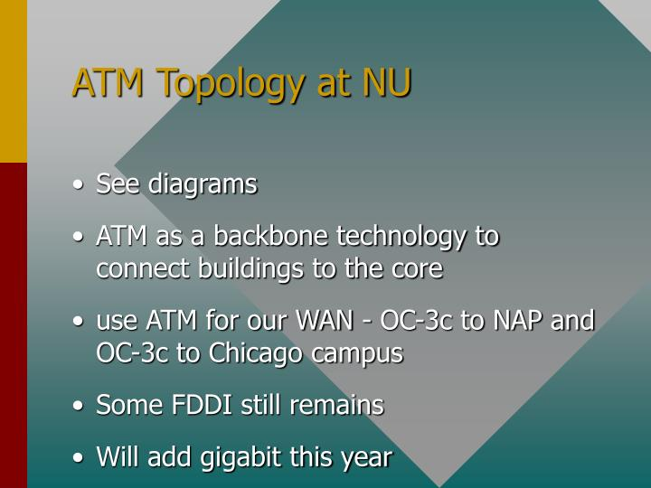 ATM Topology at NU