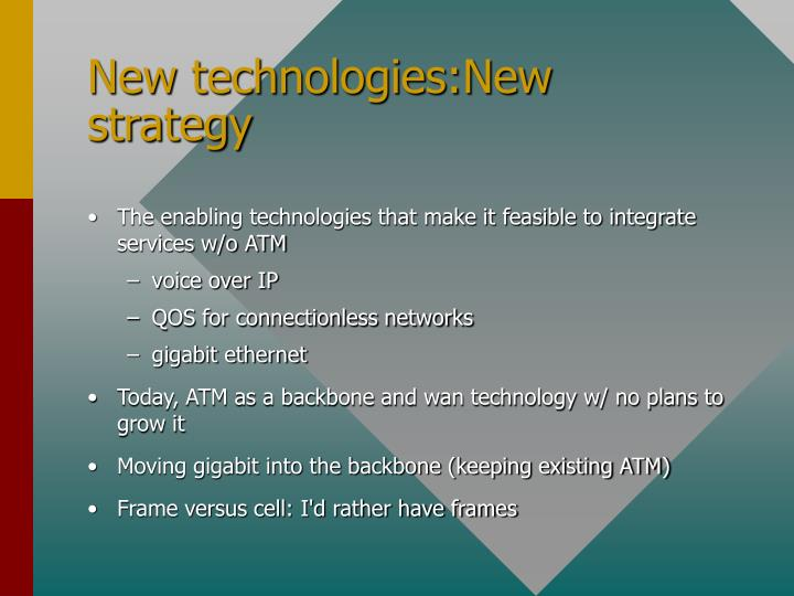 New technologies:New strategy